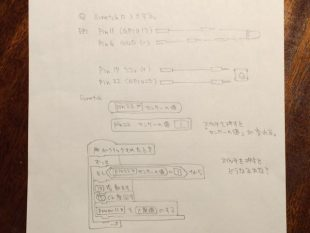 プログラミングラボinケイヨウ