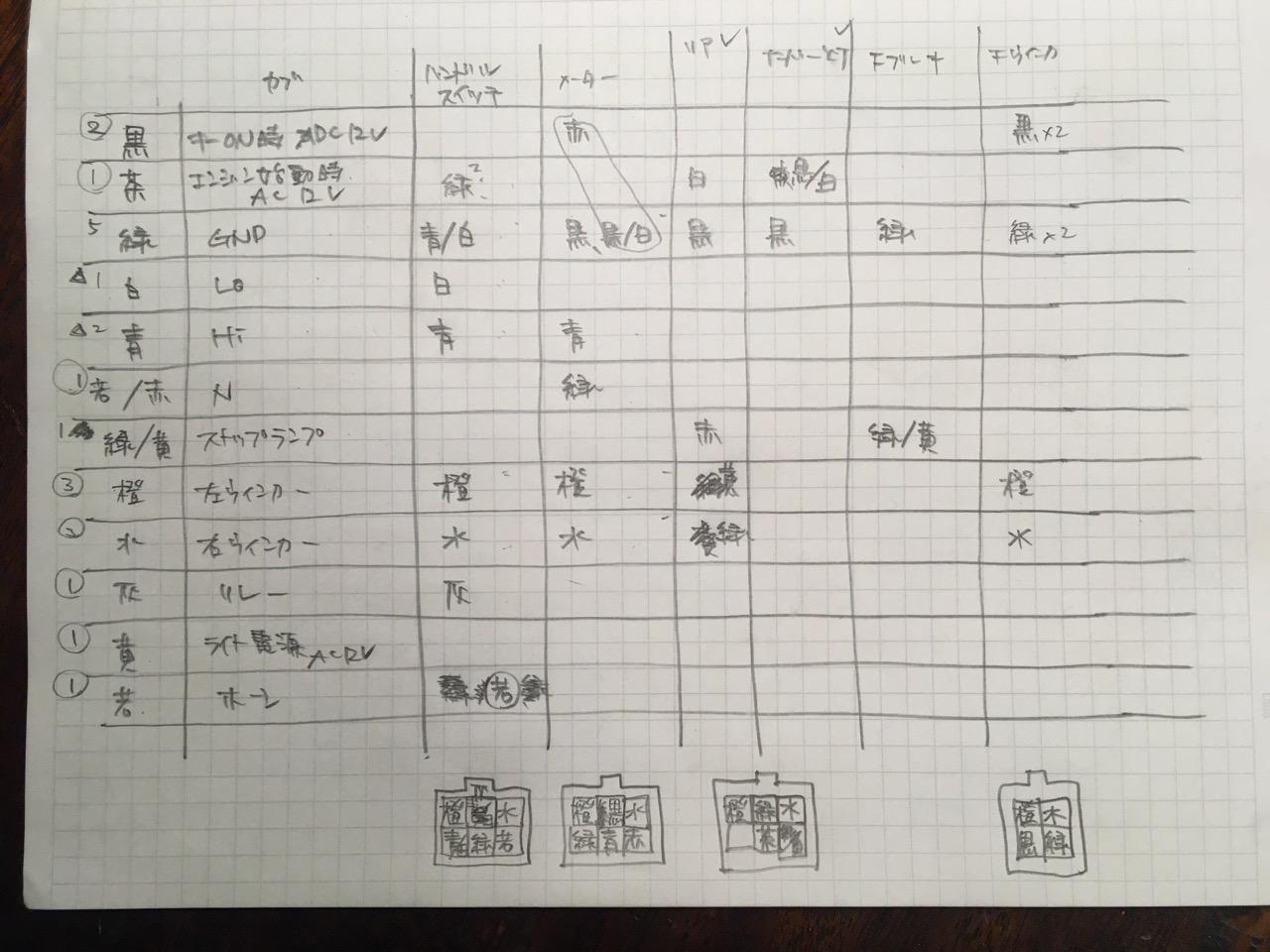 カブ配線互換表