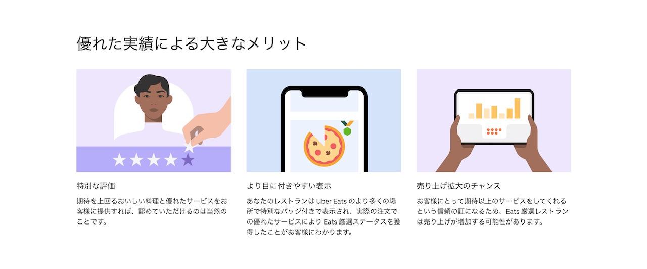 Uber Eats厳選